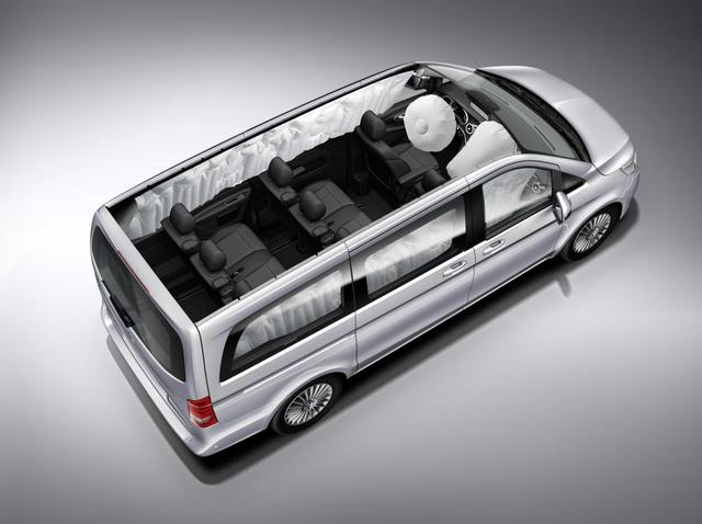 Longitud Mercedes Sprinter Extra Larga