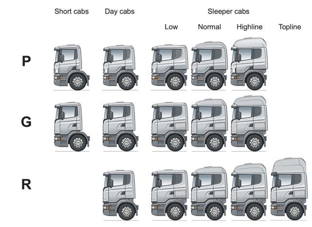 iveco stralis truck wheel alignment specs australia pdf
