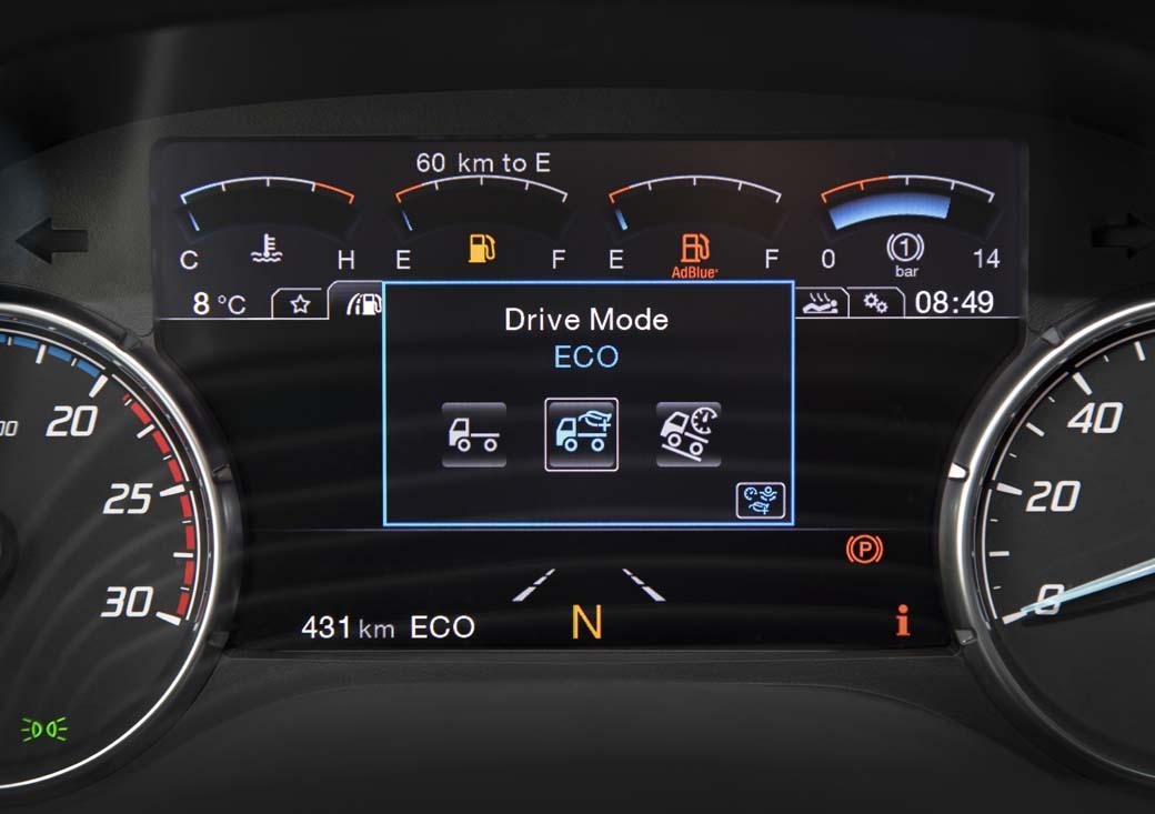 El sistema MaxCruise ahora cuenta con modos Normal, Eco+ y Power.