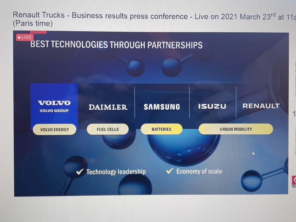 Estos son los socios de Renault Trucks en el ámbito de la electromovilidad.