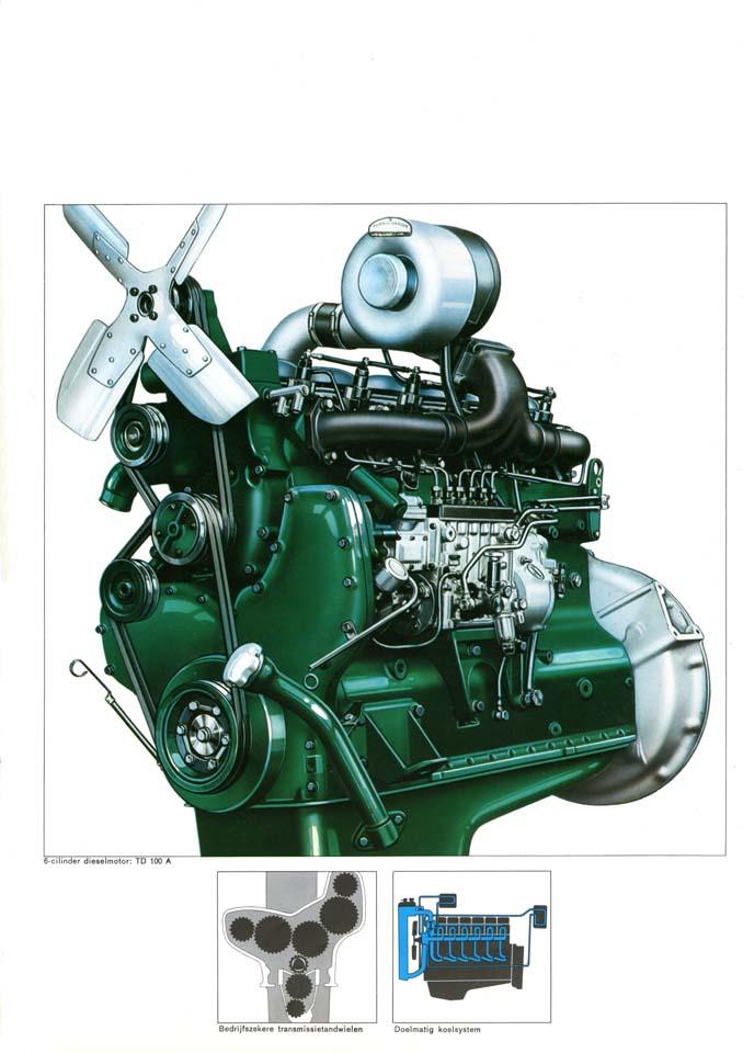 Volvo Trucks fue una marca pionera al introducir a lo largo de los años 60 la técnica del turbo.